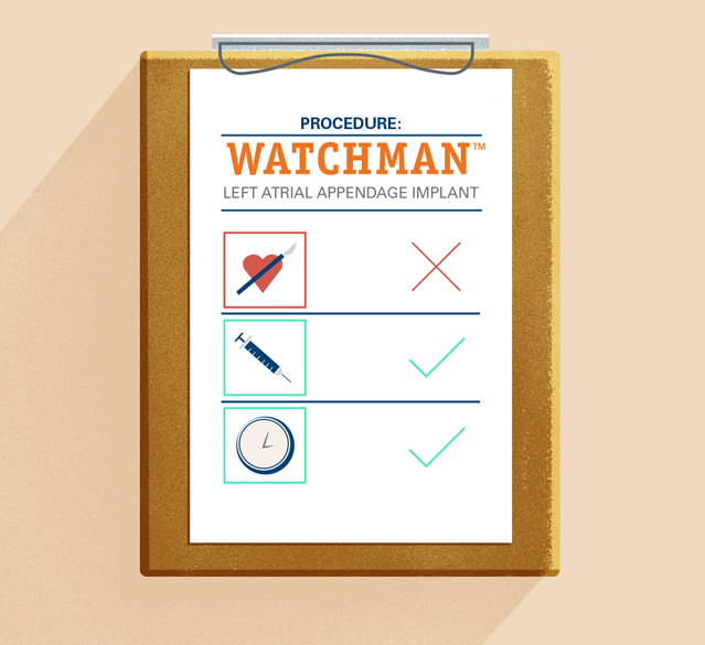 The WATCHMAN Procedure