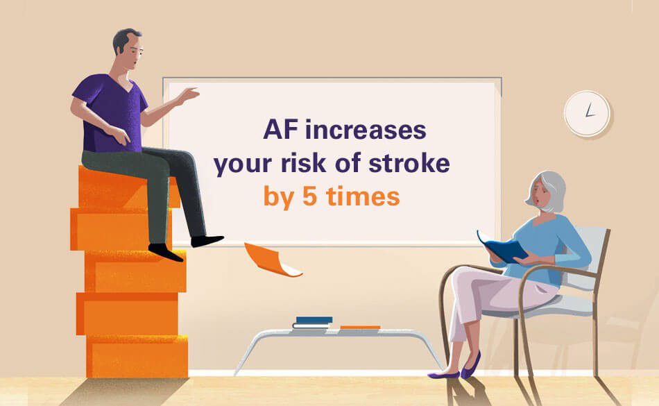 AFib increases your risk of stroke by five times